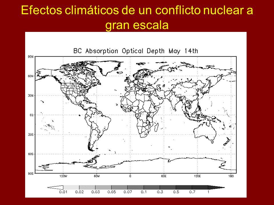 Efectos climáticos de un conflicto nuclear a gran escala