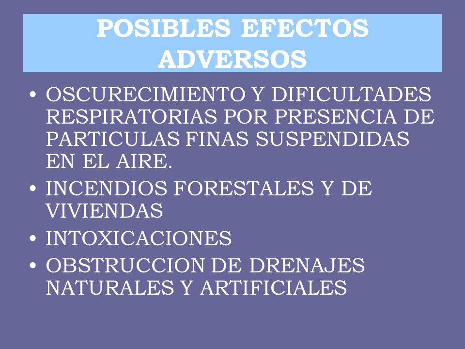 POSIBLES EFECTOS ADVERSOS