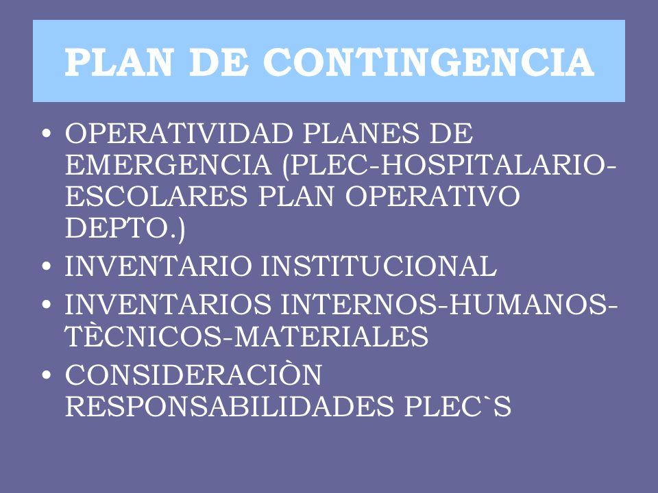 PLAN DE CONTINGENCIA OPERATIVIDAD PLANES DE EMERGENCIA (PLEC-HOSPITALARIO-ESCOLARES PLAN OPERATIVO DEPTO.)