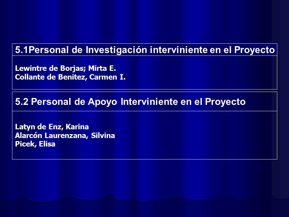 5.1Personal de Investigación interviniente en el Proyecto