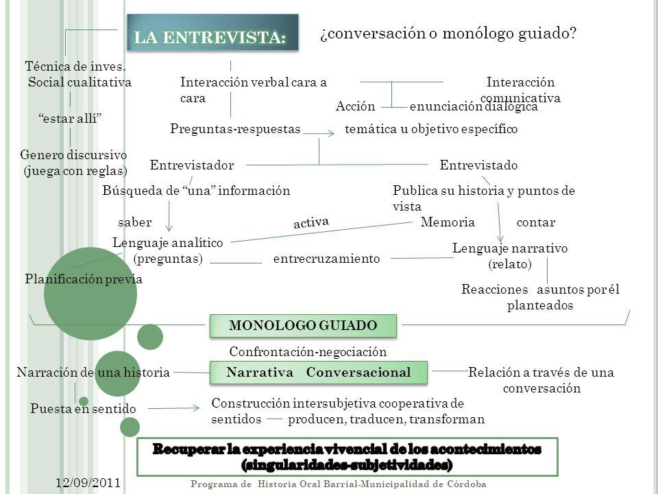 Programa de Historia Oral Barrial-Municipalidad de Córdoba