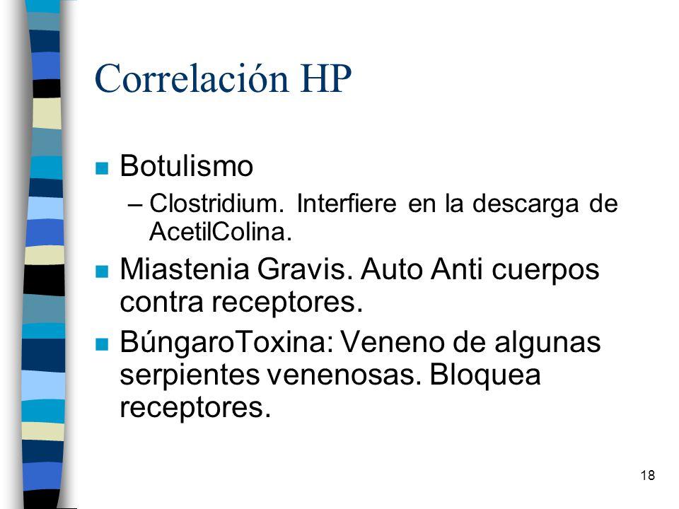 Correlación HP Botulismo