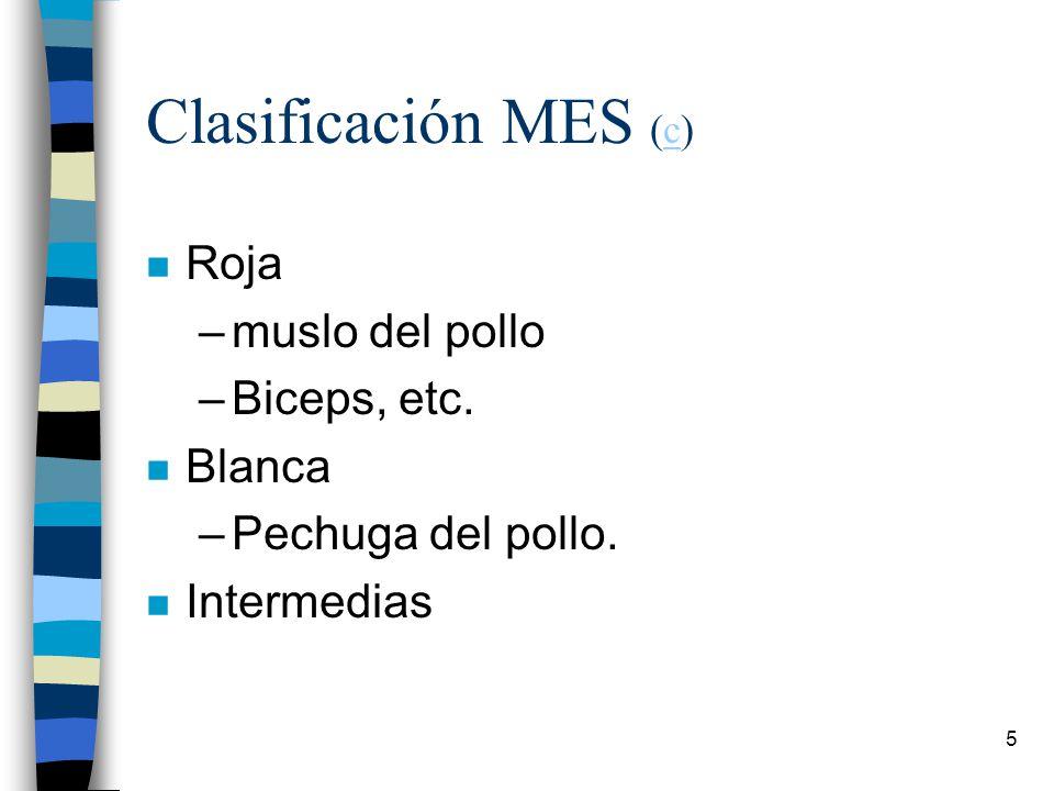 Clasificación MES (c) Roja muslo del pollo Biceps, etc. Blanca