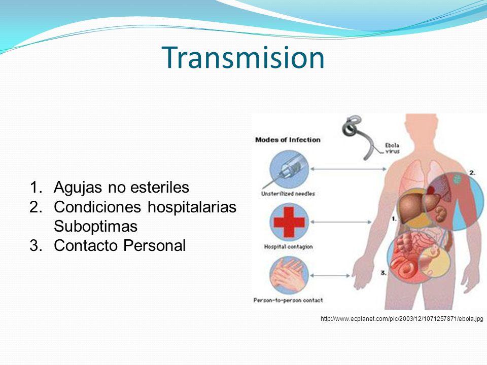 Transmision Agujas no esteriles Condiciones hospitalarias Suboptimas