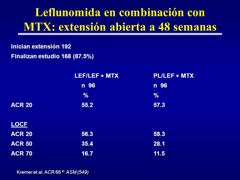 Leflunomida en combinación con MTX: extensión abierta a 48 semanas