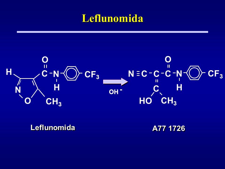 Leflunomida O O H C N CF3 N C C C N CF3 H N C H O CH3 HO CH3 A77 1726