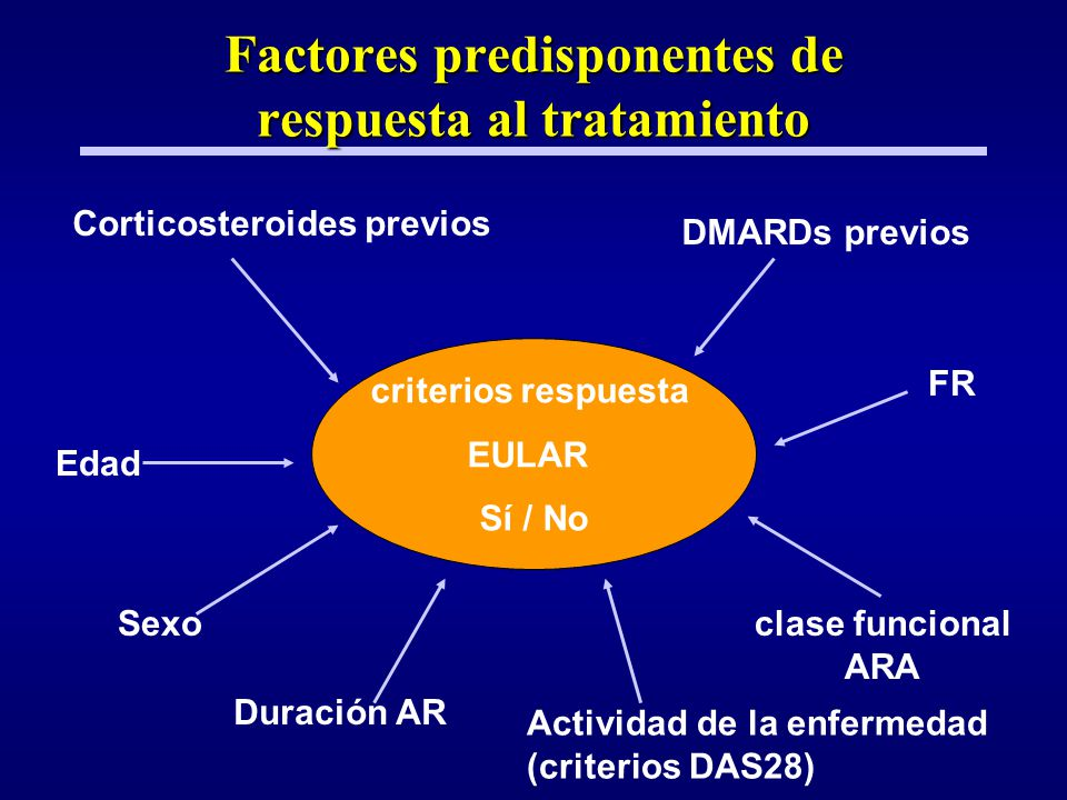 Factores predisponentes de respuesta al tratamiento