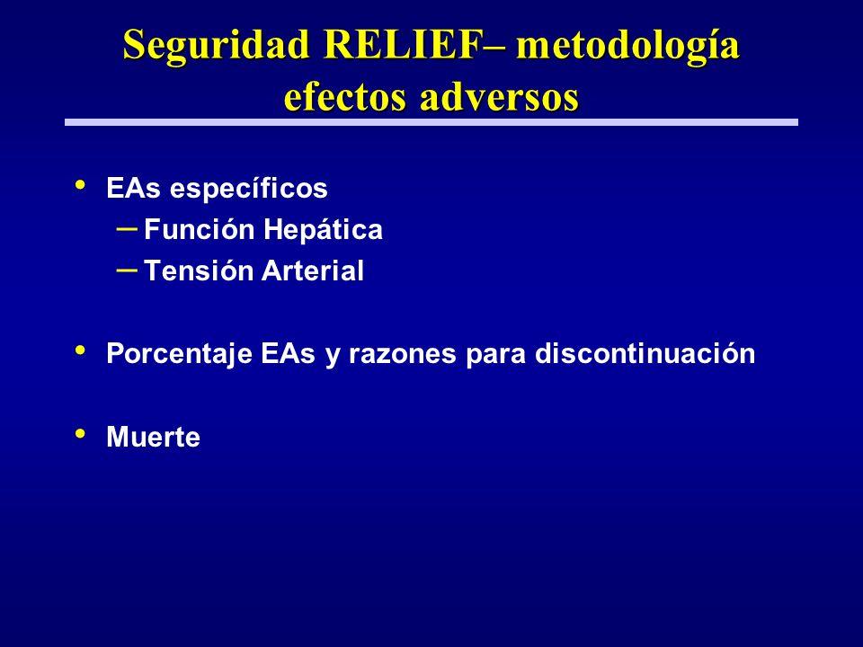 Seguridad RELIEF– metodología efectos adversos