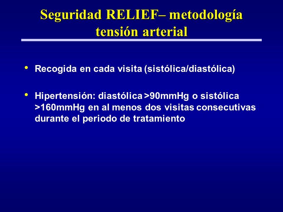 Seguridad RELIEF– metodología tensión arterial