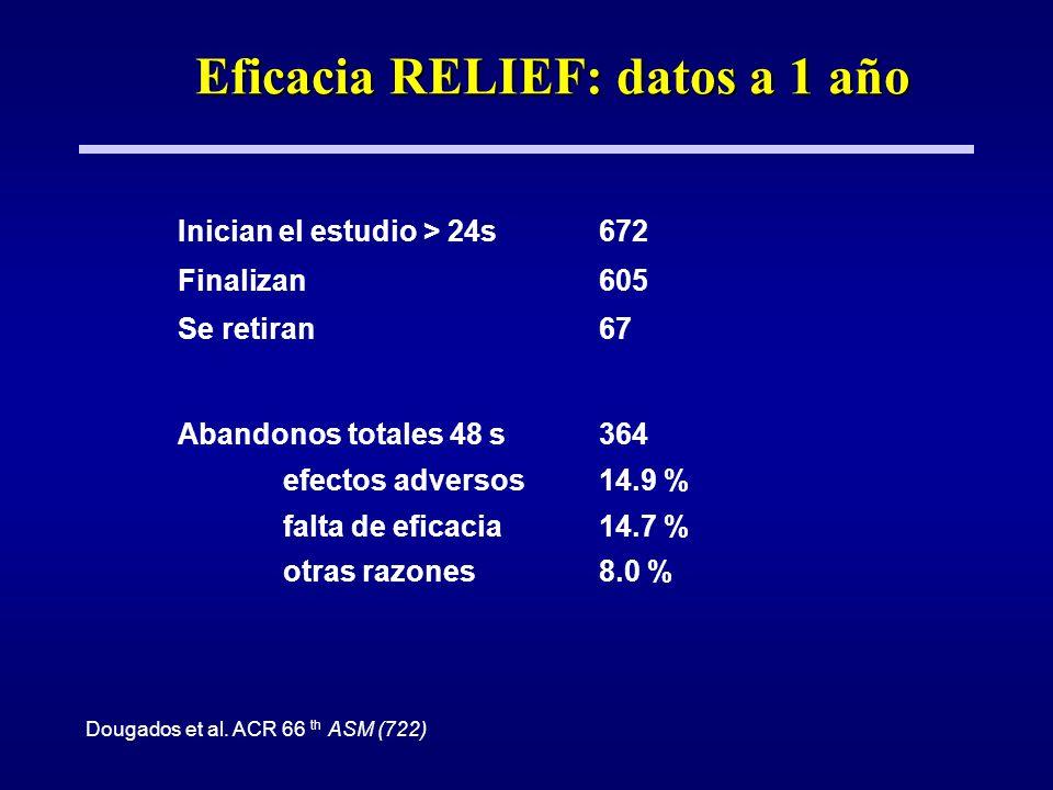 Eficacia RELIEF: datos a 1 año