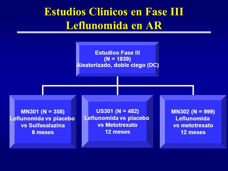 Estudios Clinicos en Fase III Leflunomida en AR