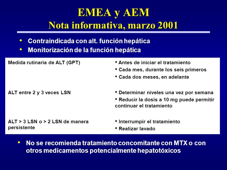 EMEA y AEM Nota informativa, marzo 2001