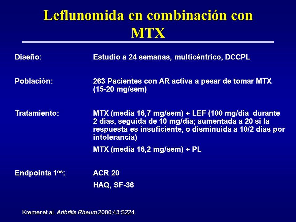 Leflunomida en combinación con MTX