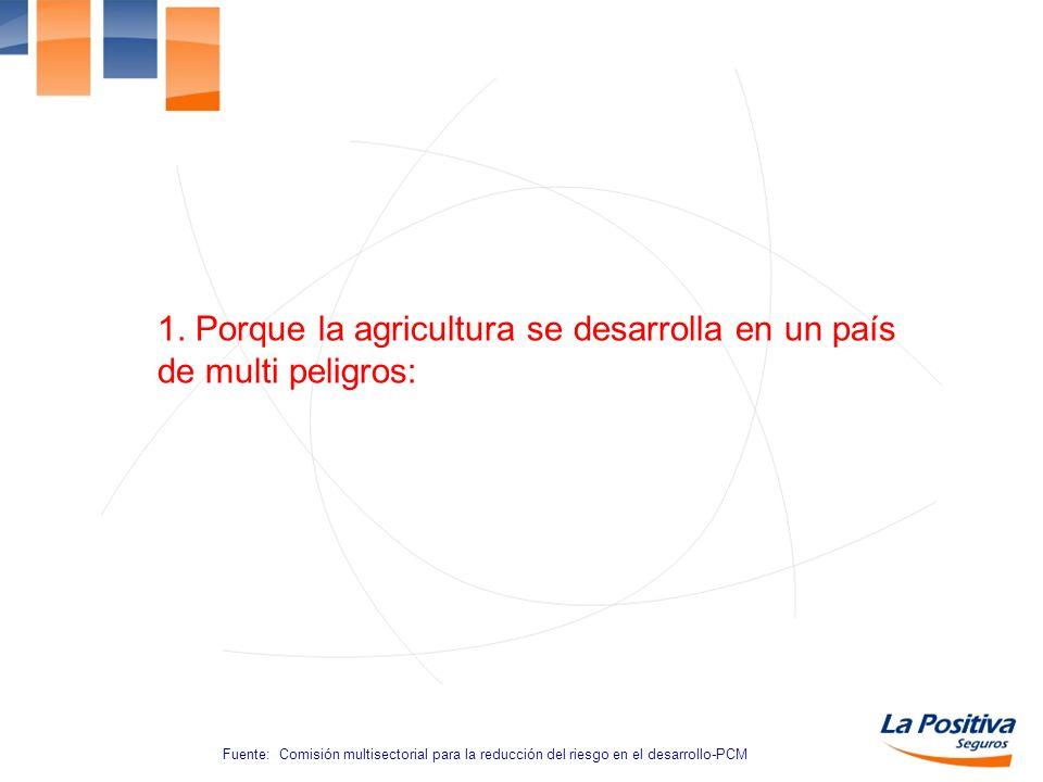 1. Porque la agricultura se desarrolla en un país de multi peligros: