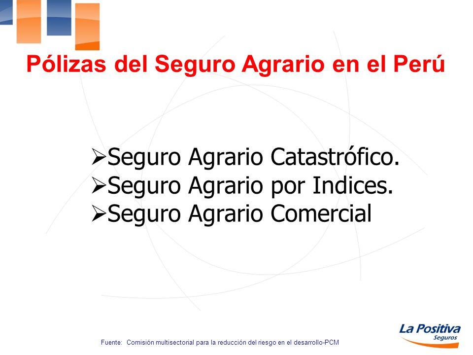 Pólizas del Seguro Agrario en el Perú