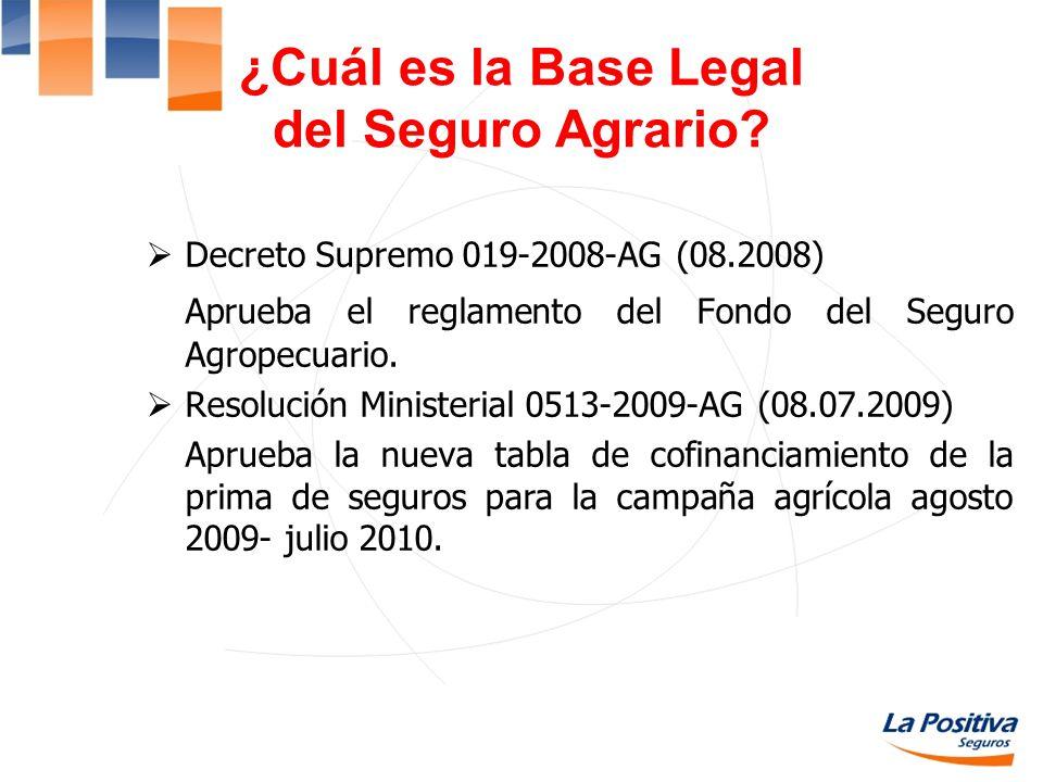 ¿Cuál es la Base Legal del Seguro Agrario