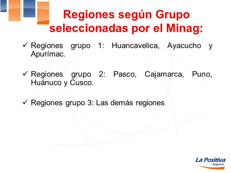 Regiones según Grupo seleccionadas por el Minag: