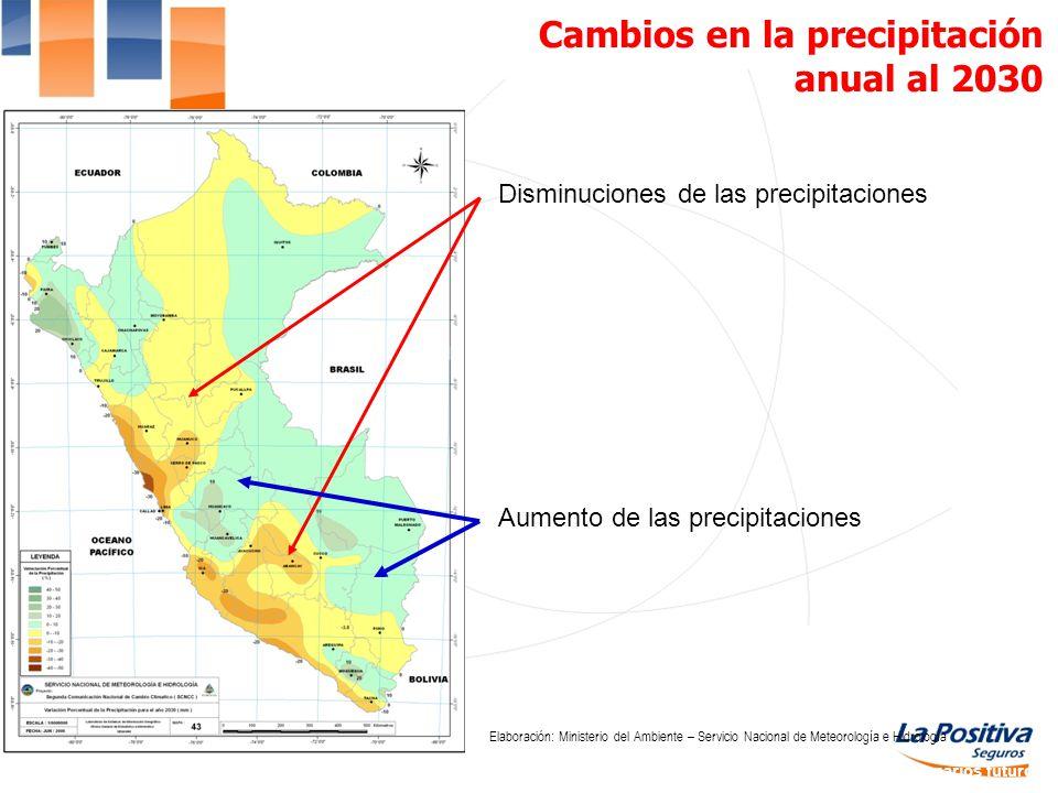 Cambios en la precipitación anual al 2030