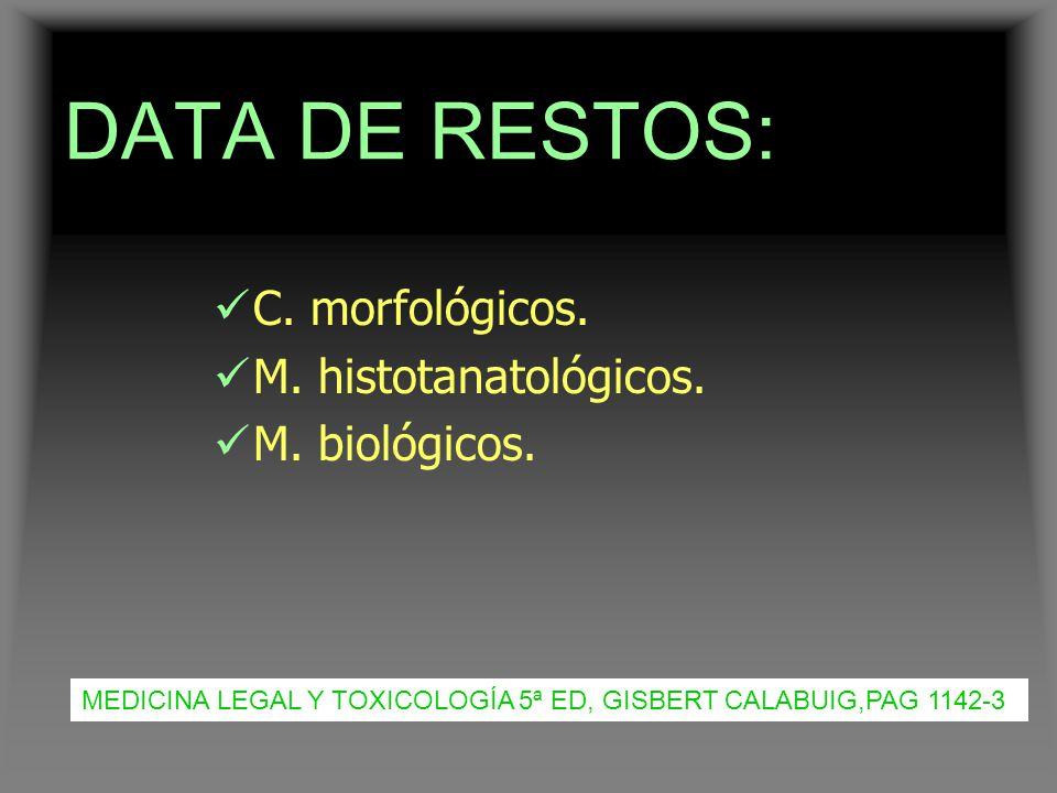 DATA DE RESTOS: C. morfológicos. M. histotanatológicos. M. biológicos.