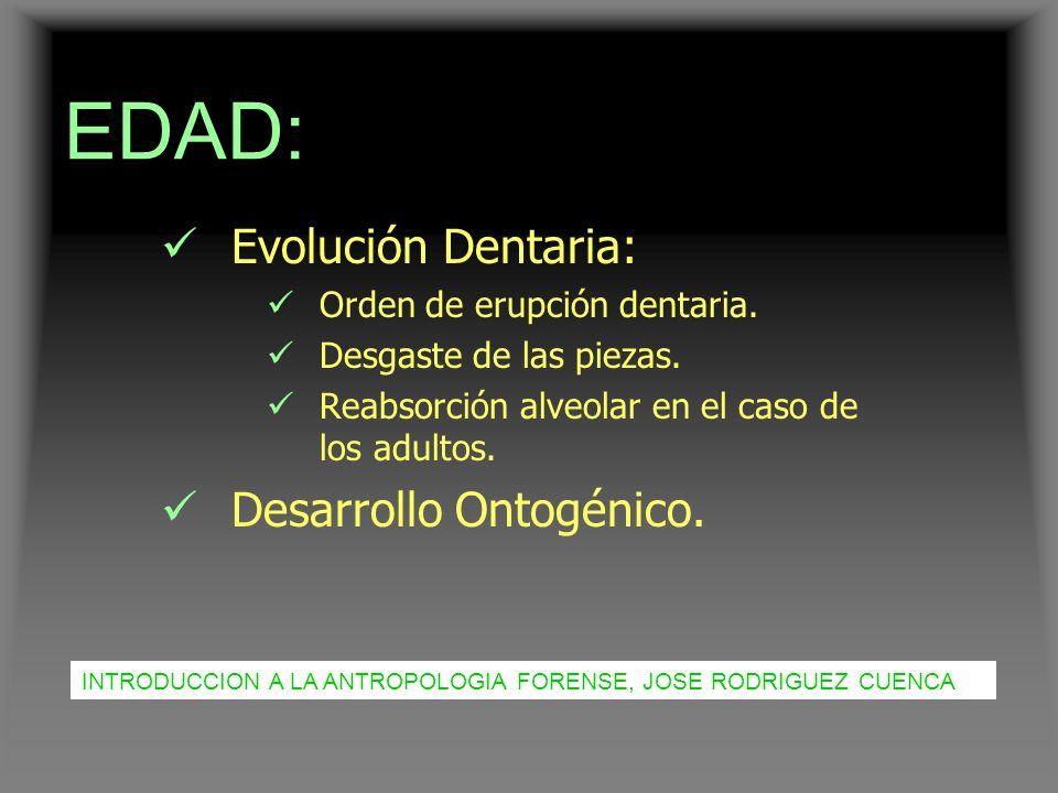 EDAD: Evolución Dentaria: Desarrollo Ontogénico.