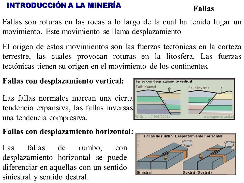 Fallas con desplazamiento vertical: