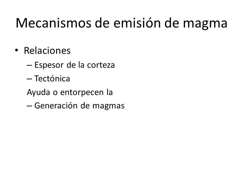Mecanismos de emisión de magma
