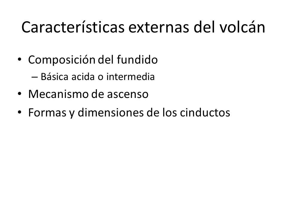 Características externas del volcán
