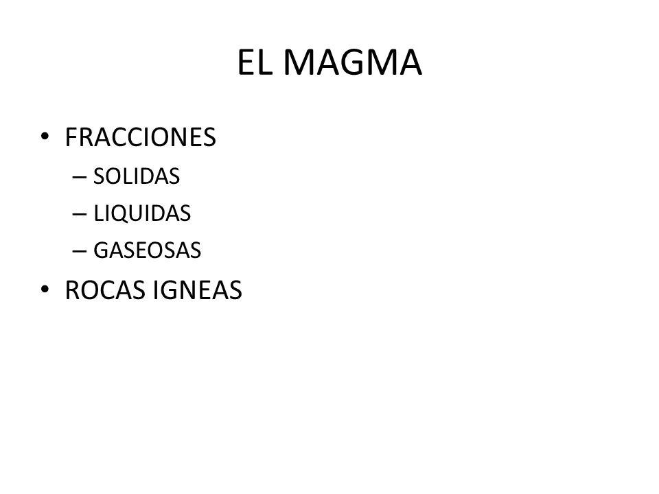 EL MAGMA FRACCIONES SOLIDAS LIQUIDAS GASEOSAS ROCAS IGNEAS