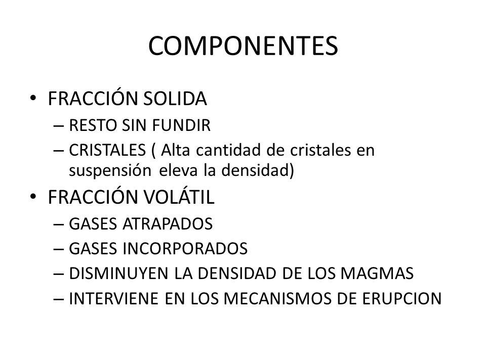 COMPONENTES FRACCIÓN SOLIDA FRACCIÓN VOLÁTIL RESTO SIN FUNDIR