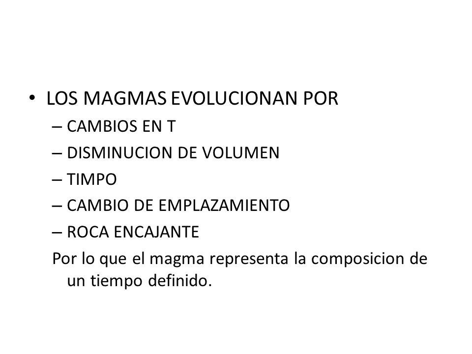 LOS MAGMAS EVOLUCIONAN POR