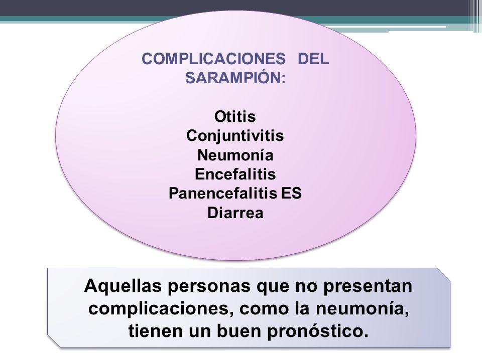 COMPLICACIONES DEL SARAMPIÓN: