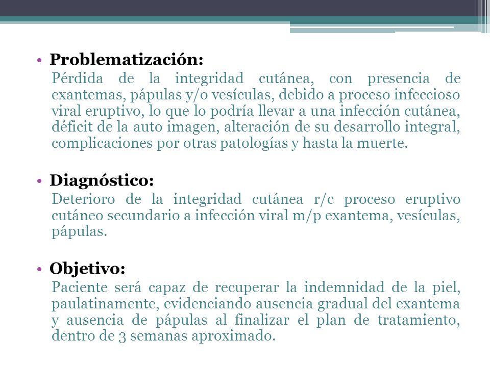 Problematización: Diagnóstico: Objetivo: