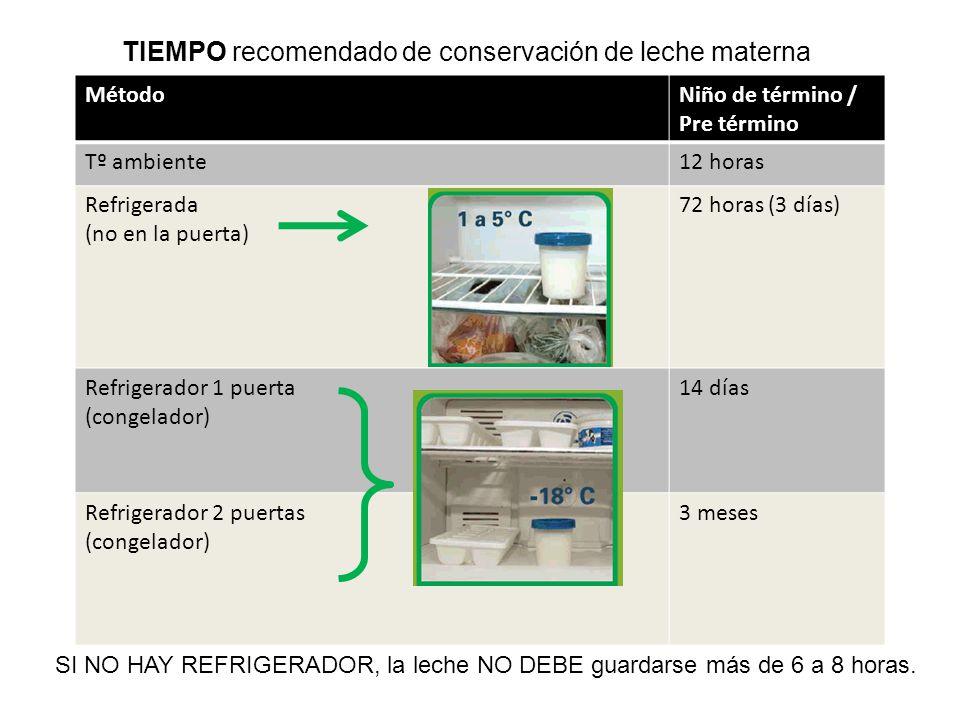 TIEMPO recomendado de conservación de leche materna