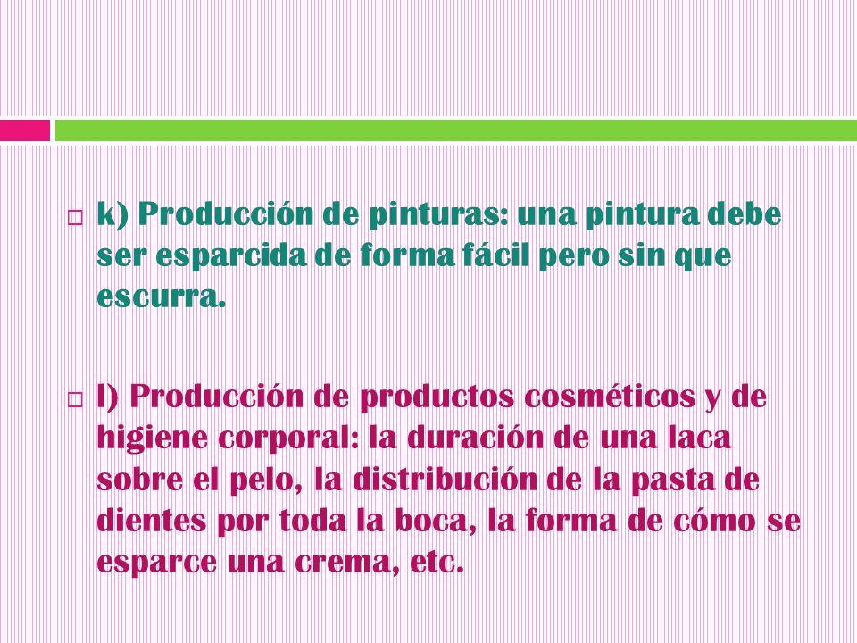 k) Producción de pinturas: una pintura debe ser esparcida de forma fácil pero sin que escurra.