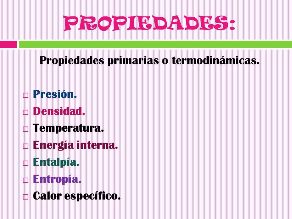 Propiedades primarias o termodinámicas.