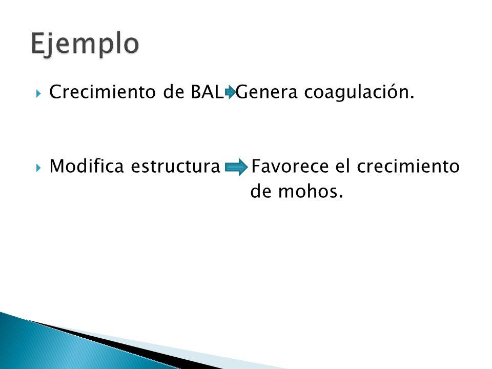 Ejemplo Crecimiento de BAL Genera coagulación.