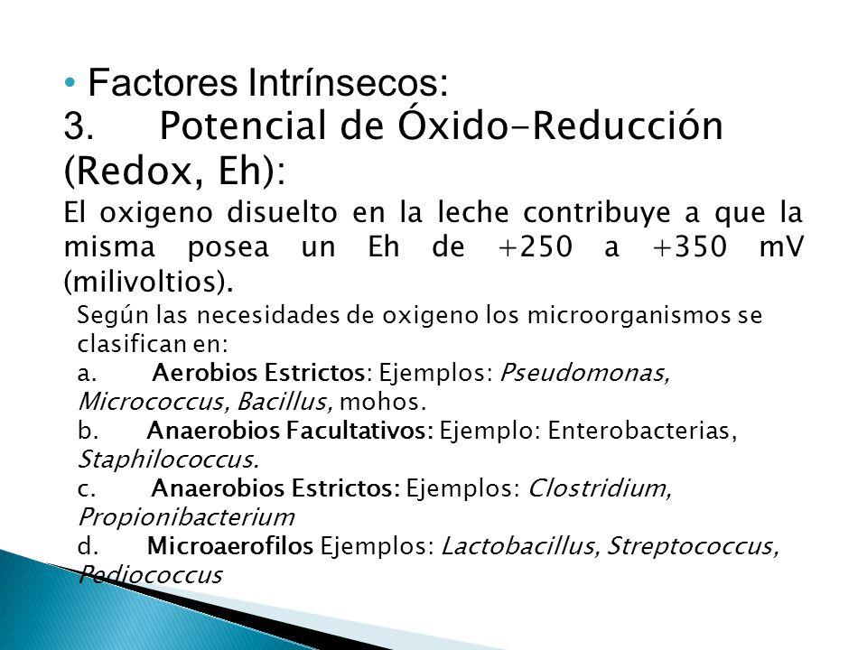 Factores Intrínsecos: 3. Potencial de Óxido-Reducción (Redox, Eh):
