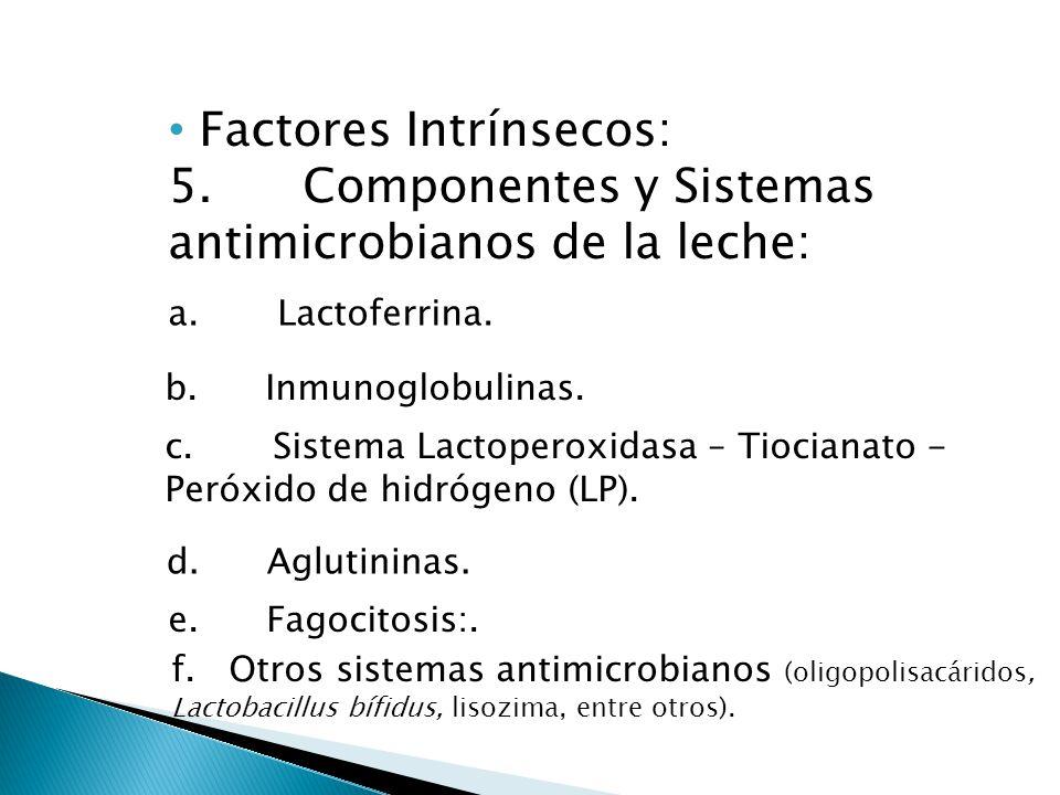 Factores Intrínsecos: 5