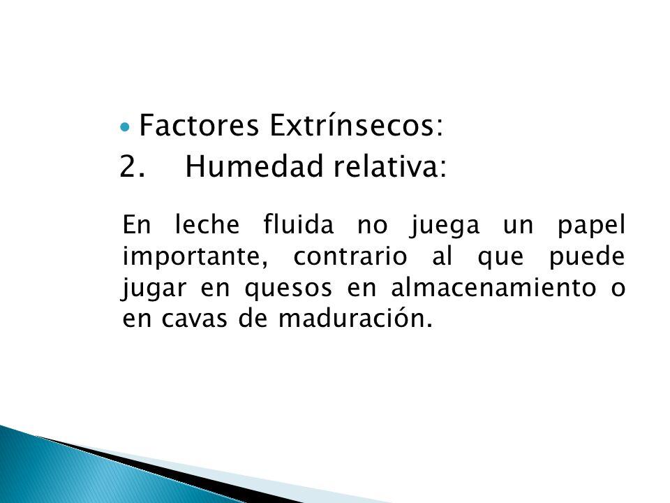 Factores Extrínsecos: 2. Humedad relativa: