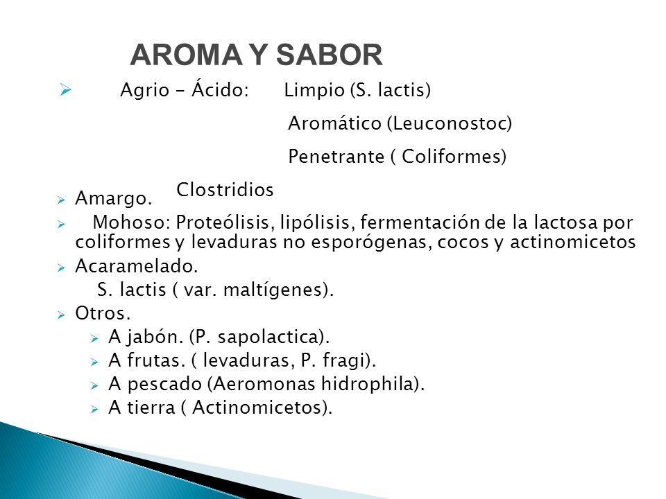AROMA Y SABOR Agrio - Ácido: Limpio (S. lactis)