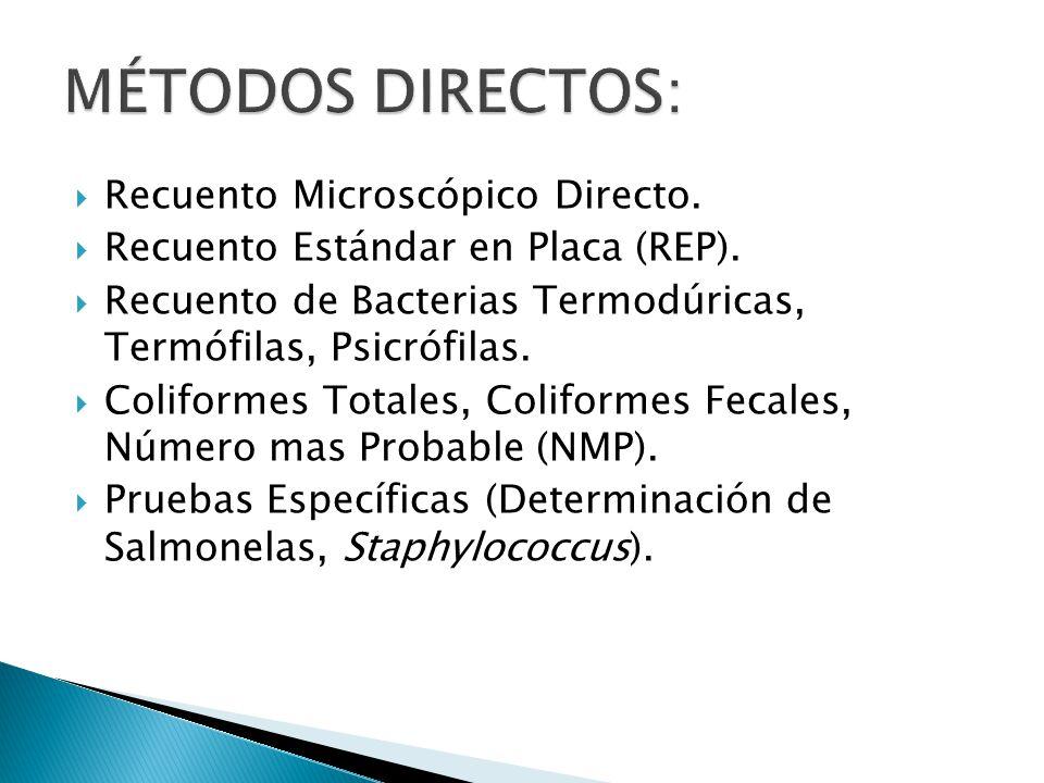 MÉTODOS DIRECTOS: Recuento Microscópico Directo.