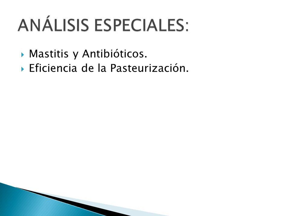 ANÁLISIS ESPECIALES: Mastitis y Antibióticos.