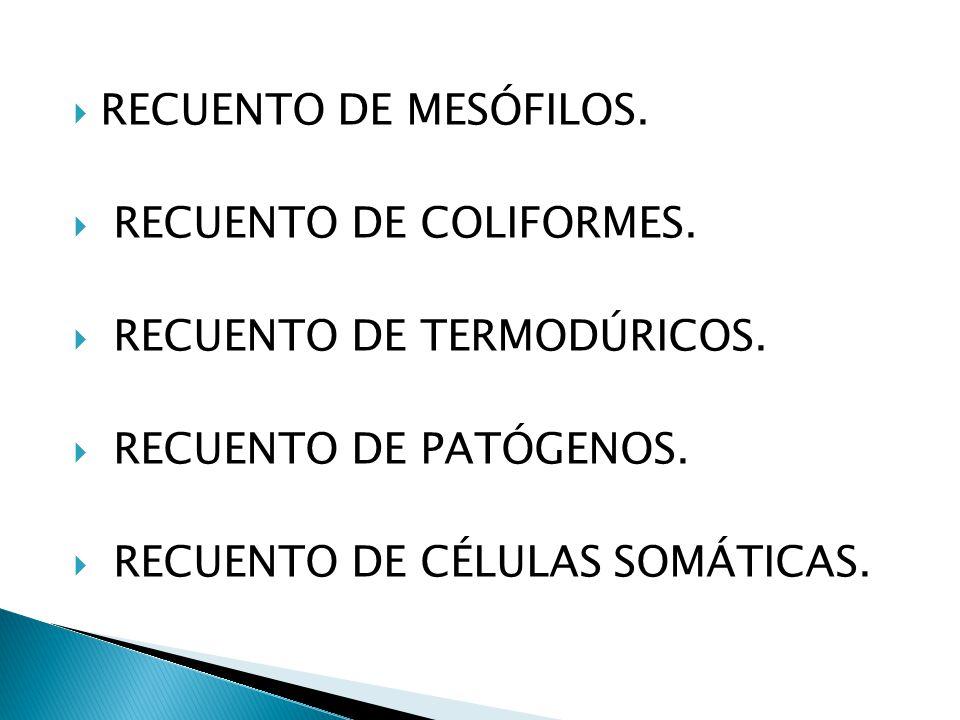 RECUENTO DE MESÓFILOS. RECUENTO DE COLIFORMES. RECUENTO DE TERMODÚRICOS.