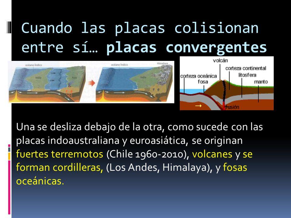 Cuando las placas colisionan entre sí… placas convergentes