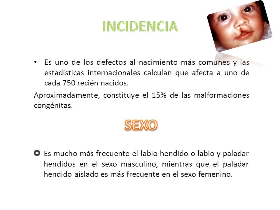 INCIDENCIA Es uno de los defectos al nacimiento más comunes y las estadísticas internacionales calculan que afecta a uno de cada 750 recién nacidos.