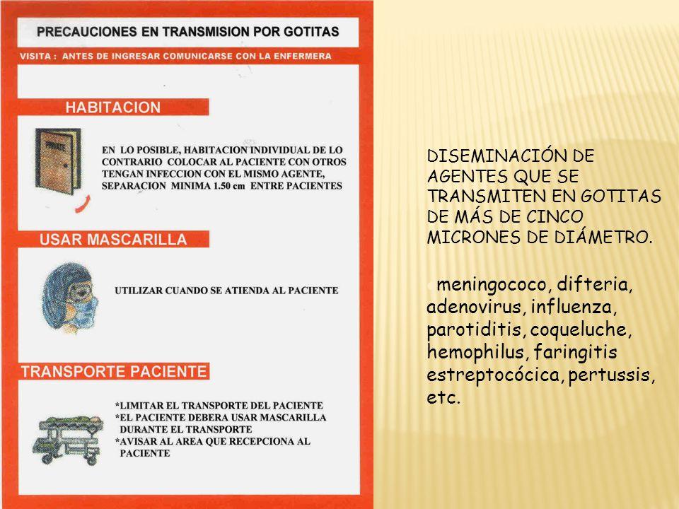 DISEMINACIÓN DE AGENTES QUE SE TRANSMITEN EN GOTITAS DE MÁS DE CINCO MICRONES DE DIÁMETRO.