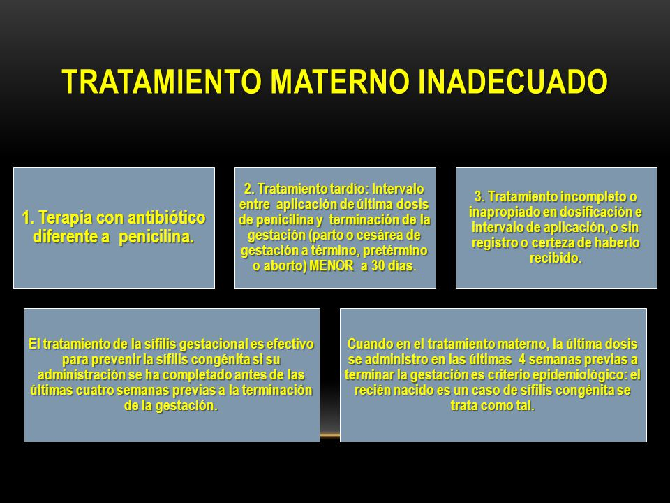 Tratamiento materno inadecuado