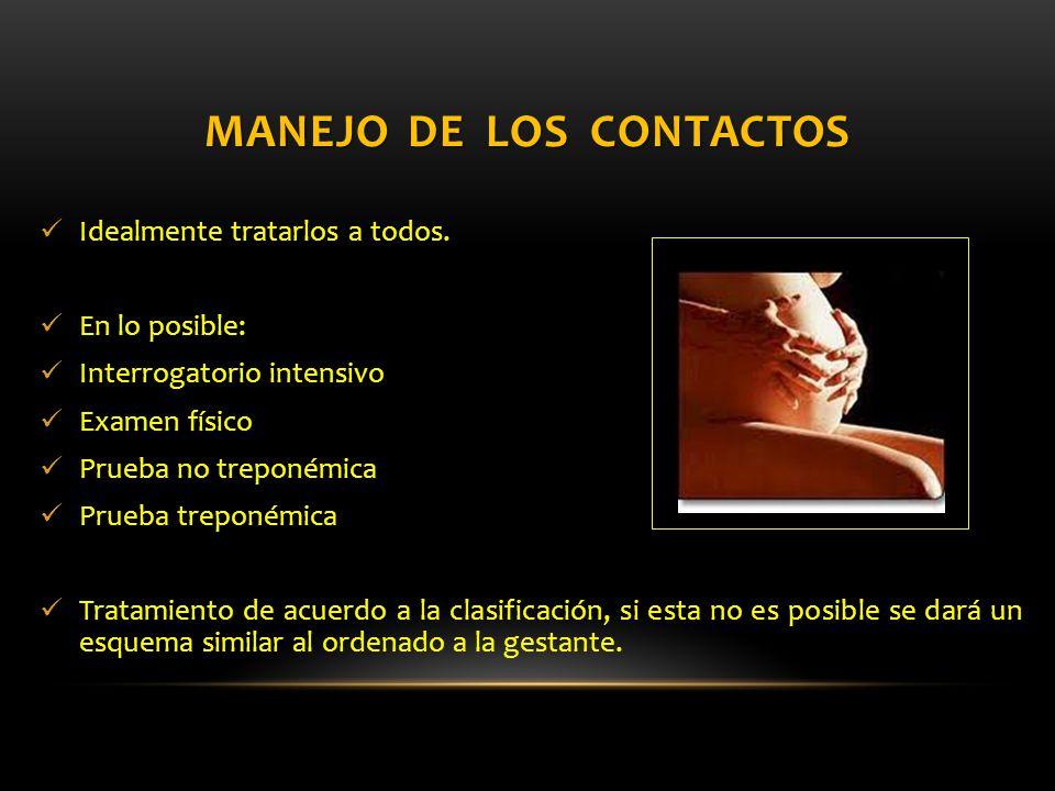 MANEJO DE LOS CONTACTOS