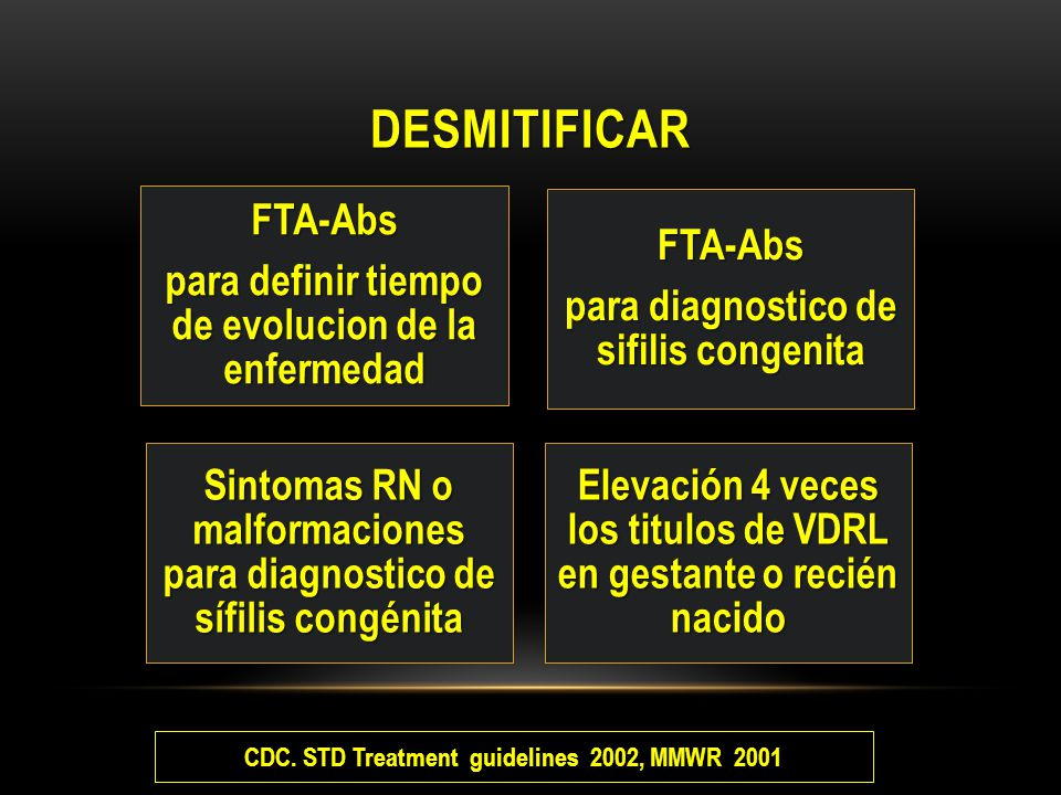 DESMITIFICAR FTA-Abs para definir tiempo de evolucion de la enfermedad
