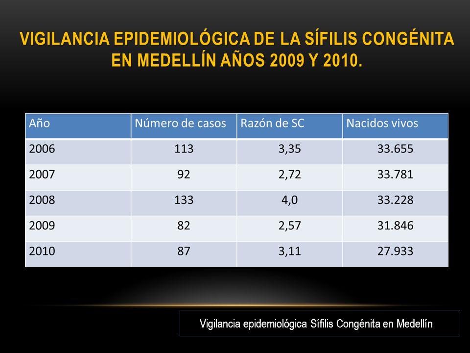 Vigilancia epidemiológica de la Sífilis Congénita en Medellín años 2009 y 2010.